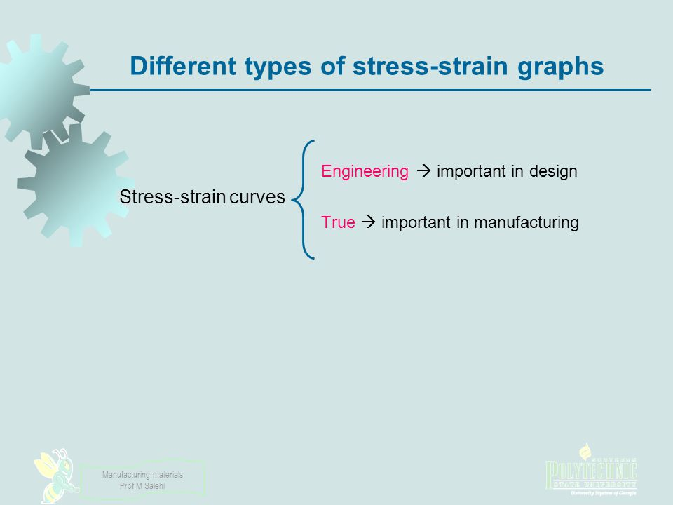 Different types of stress-strain graphs