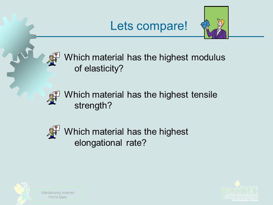 Lets compare! Which material has the highest modulus of elasticity