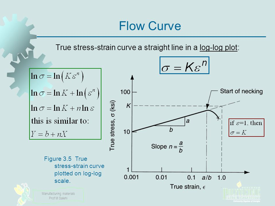 Flow Curve True stress-strain curve a straight line in a log-log plot: