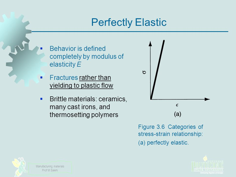 Perfectly Elastic Behavior is defined completely by modulus of elasticity E. Fractures rather than yielding to plastic flow.
