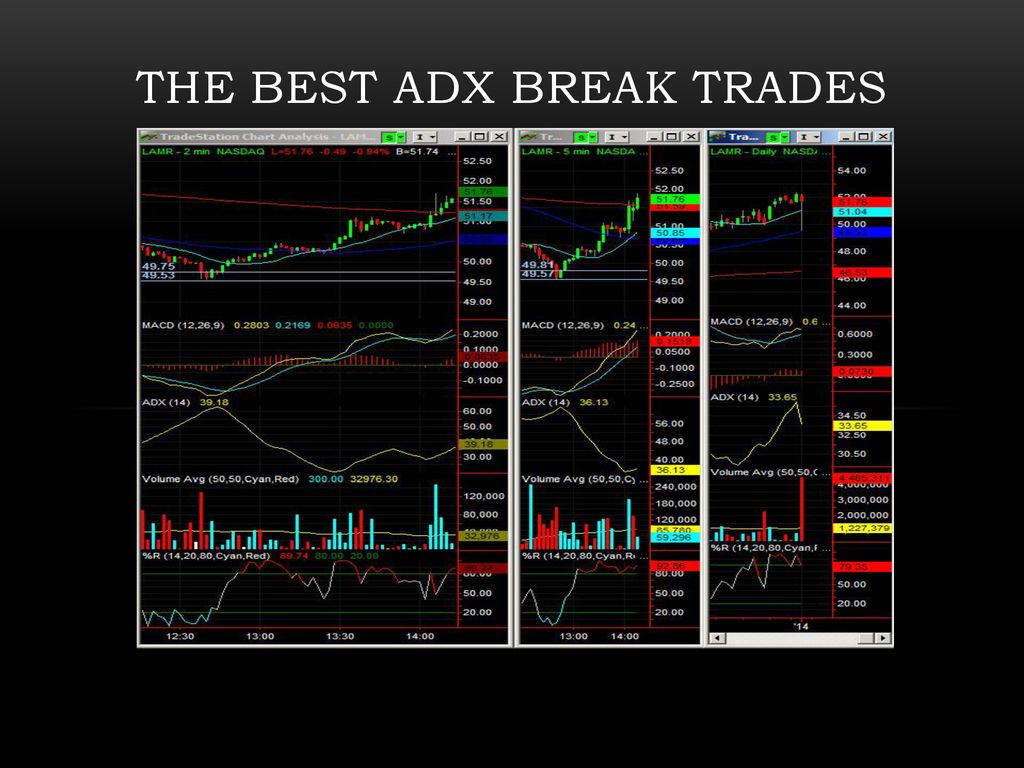 What is the ADX line? An ADX line measures the strength (not the