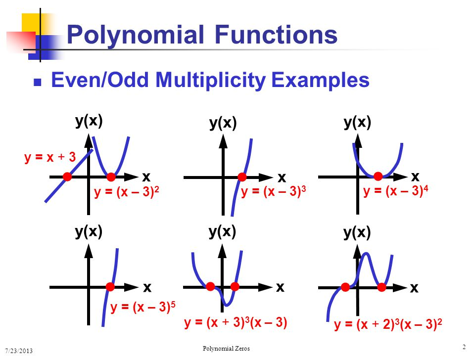 Image result for zero multiplicity