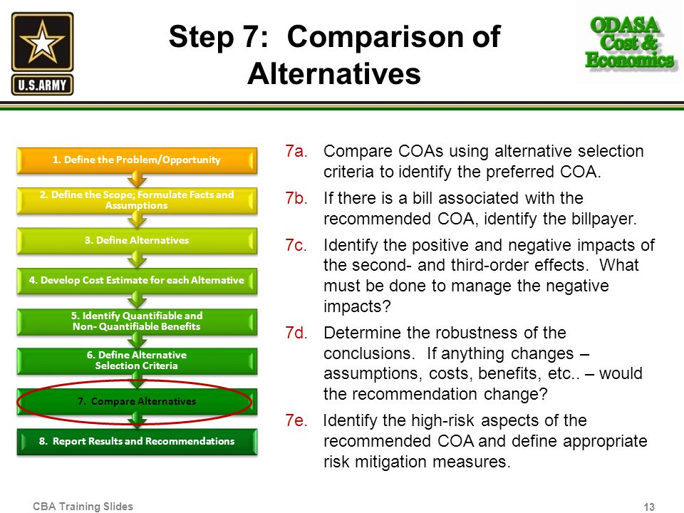 Step 7: Comparison of Alternatives