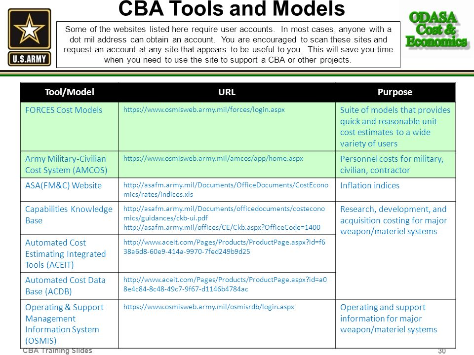 CBA Tools and Models