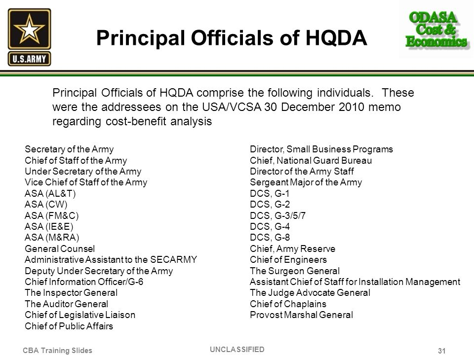 Principal Officials of HQDA