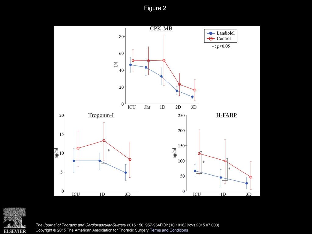 Safety and efficacy of landiolol hydrochloride for