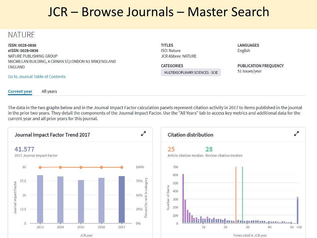 The quality of scientific periodicals Mozilla Firefox or Google