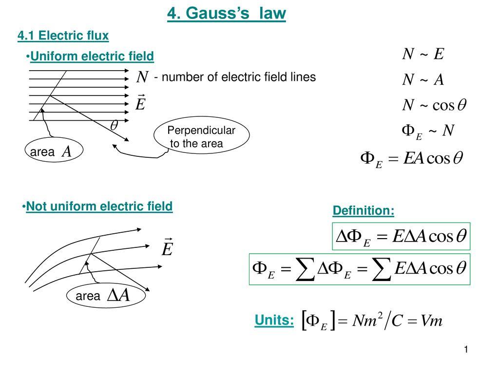 4  Gauss's law Units: 4 1 Electric flux Uniform electric