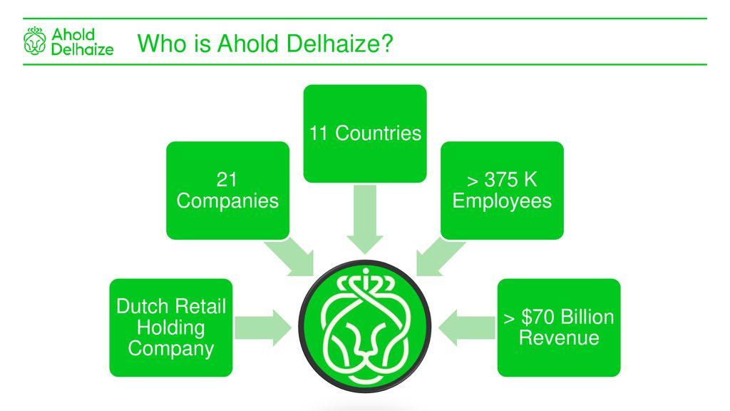 Ahold Delhaize DS ppt download