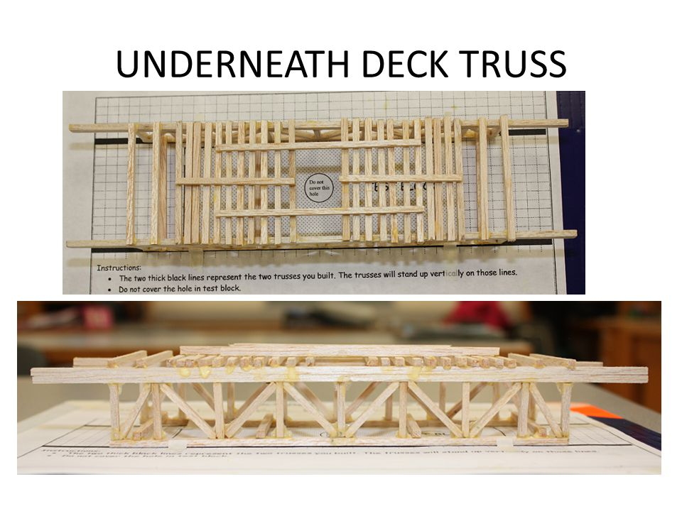 Underneath Deck Truss The Next 6 Slides Are Examples Of Roadbeds For Each Type Of Truss Bridge Ppt Download