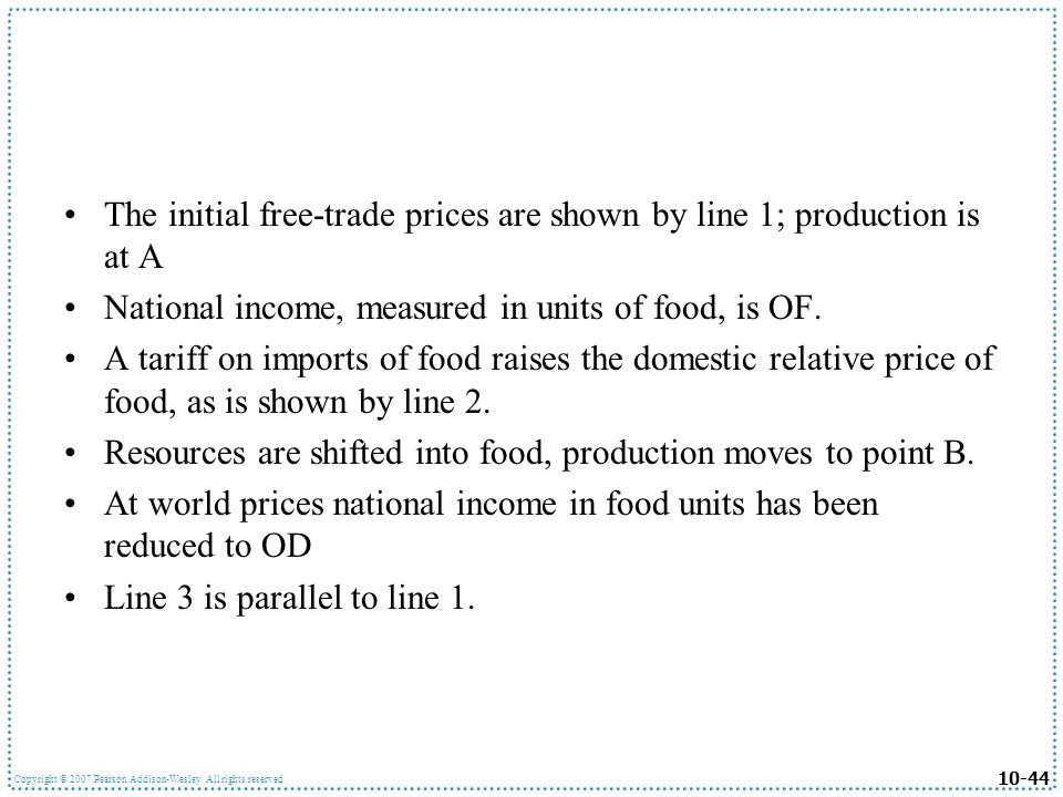 The initial free-trade prices are shown by line 1; production is at A
