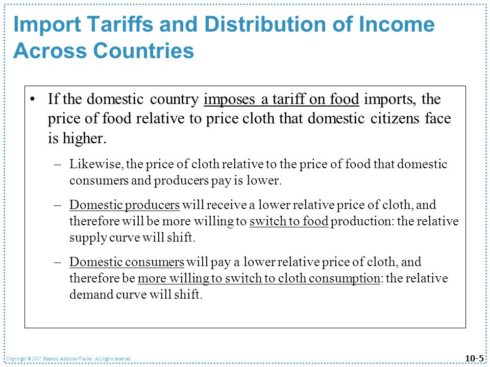 Import Tariffs and Distribution of Income Across Countries