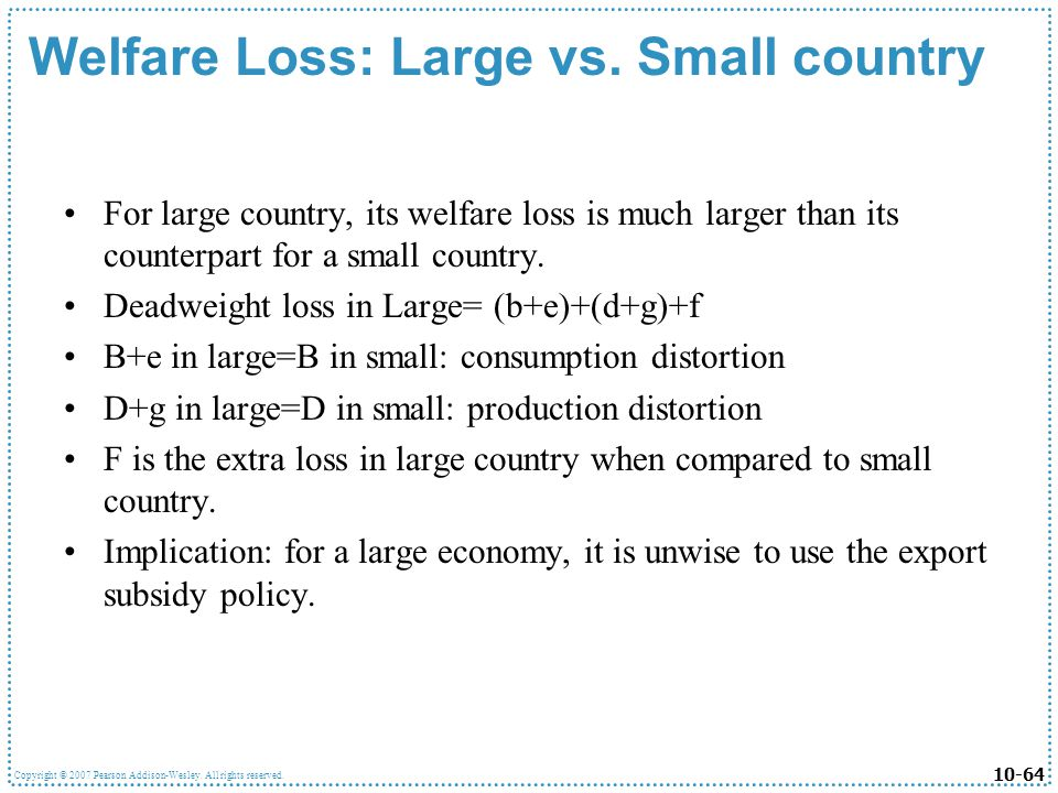 Welfare Loss: Large vs. Small country