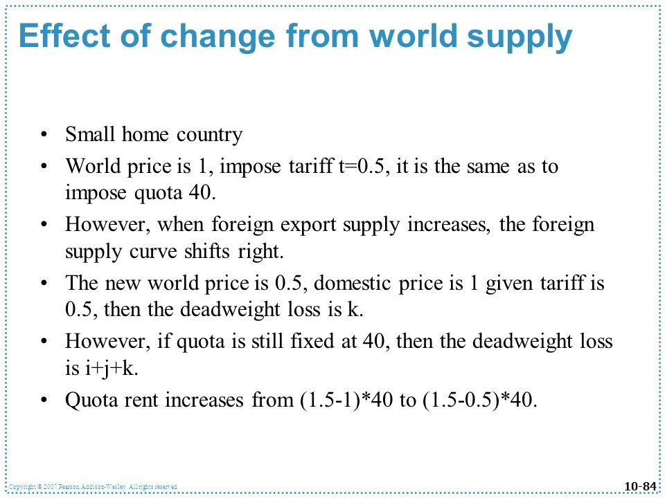 Effect of change from world supply