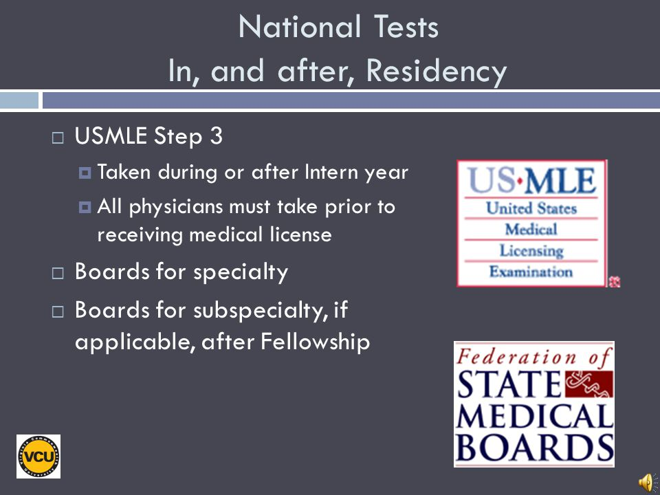 National Tests In, and after, Residency
