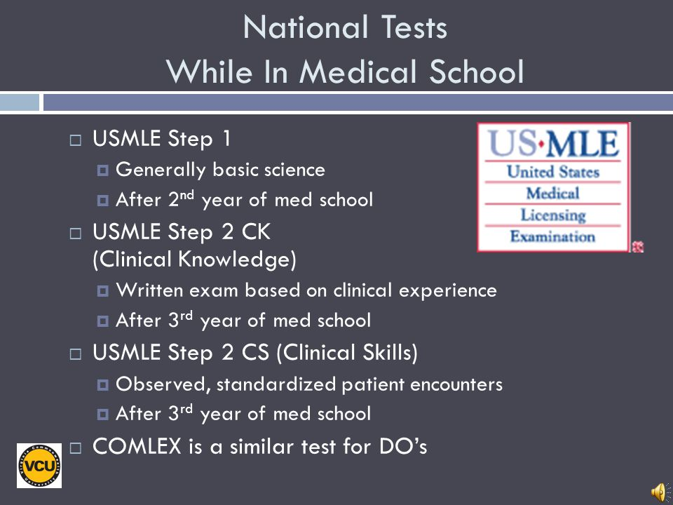 National Tests While In Medical School