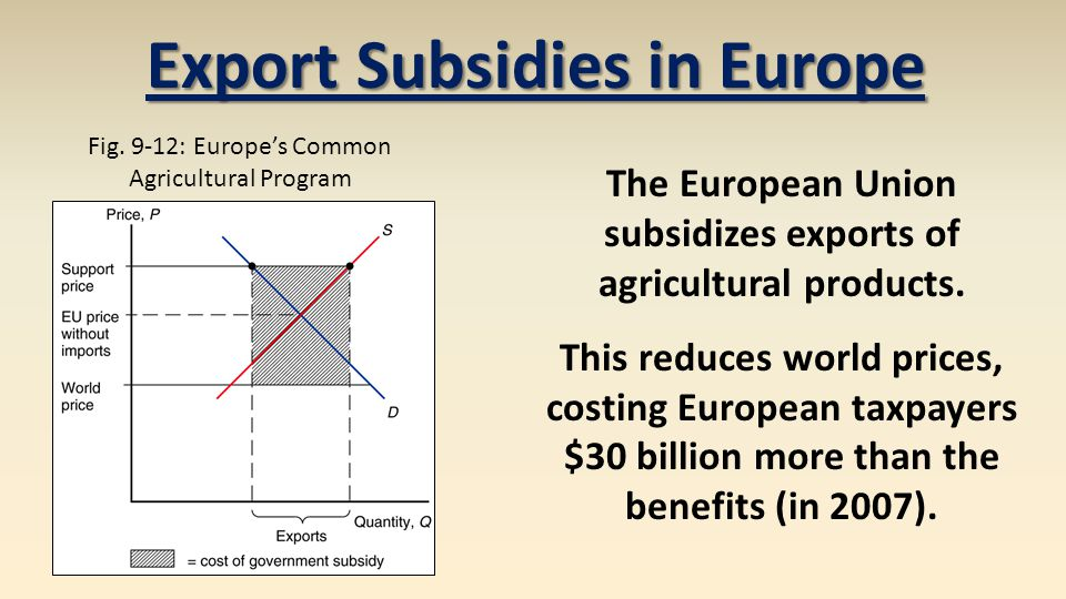 Export Subsidies in Europe