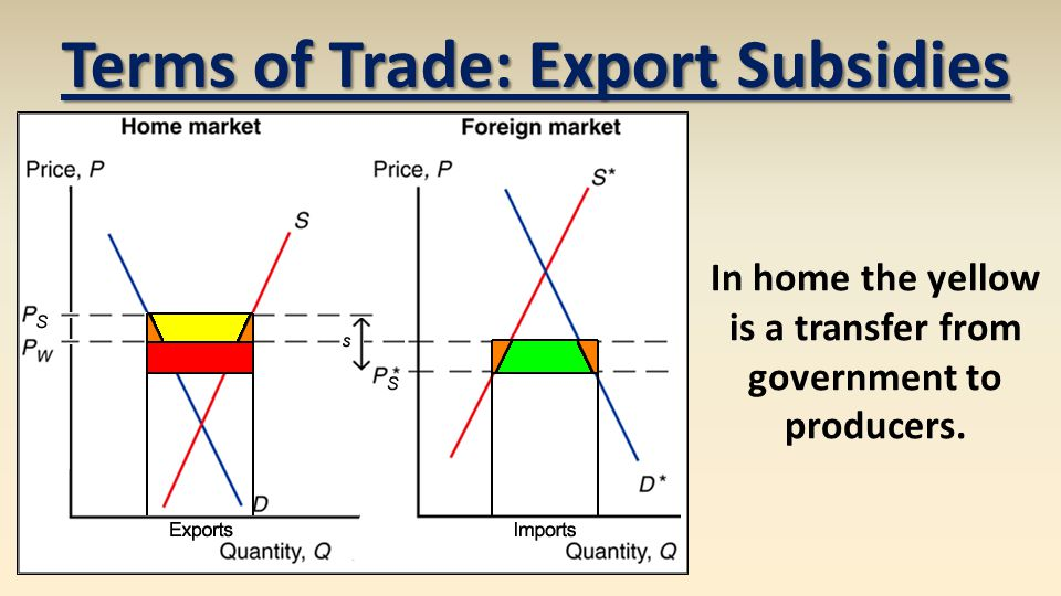 Terms of Trade: Export Subsidies