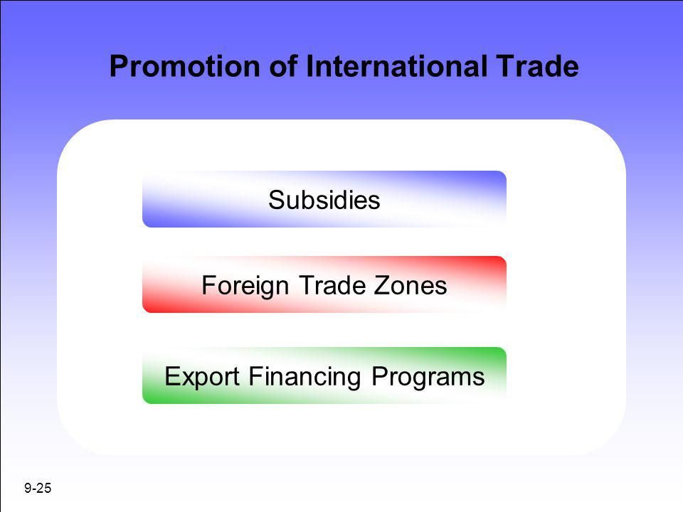 Promotion of International Trade