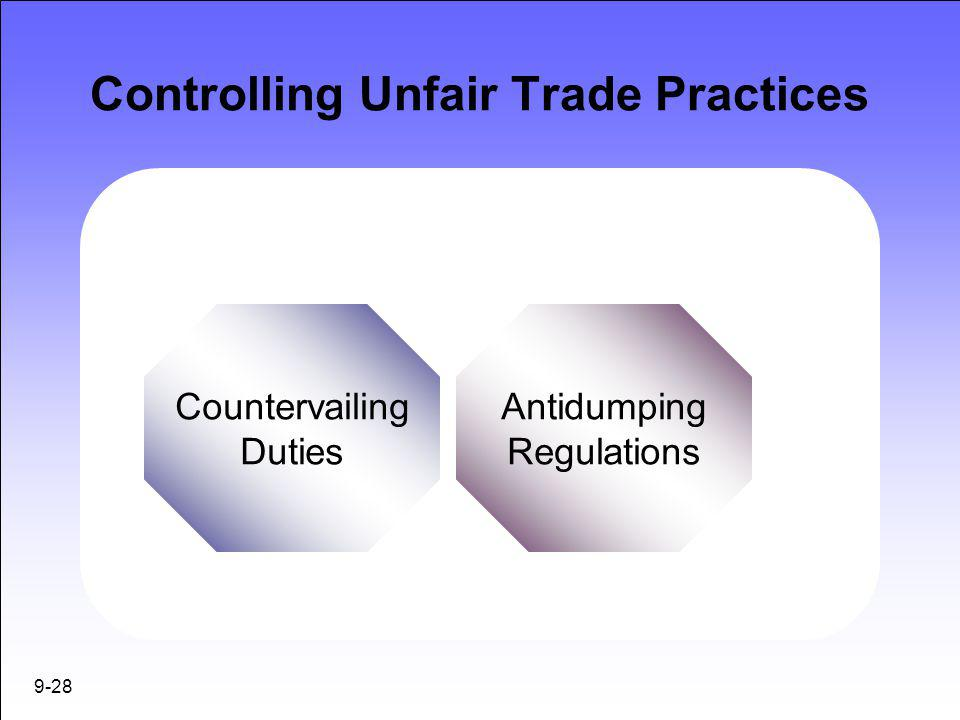 Controlling Unfair Trade Practices