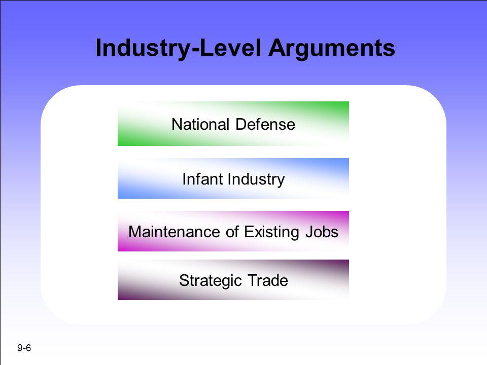Industry-Level Arguments