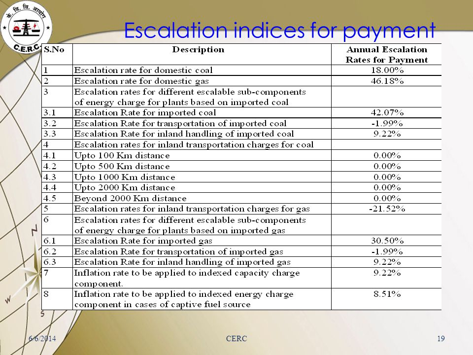 Escalation indices for payment