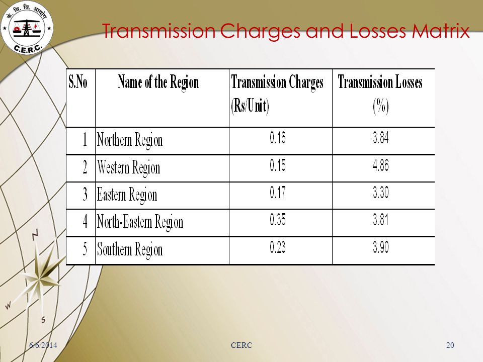 Transmission Charges and Losses Matrix