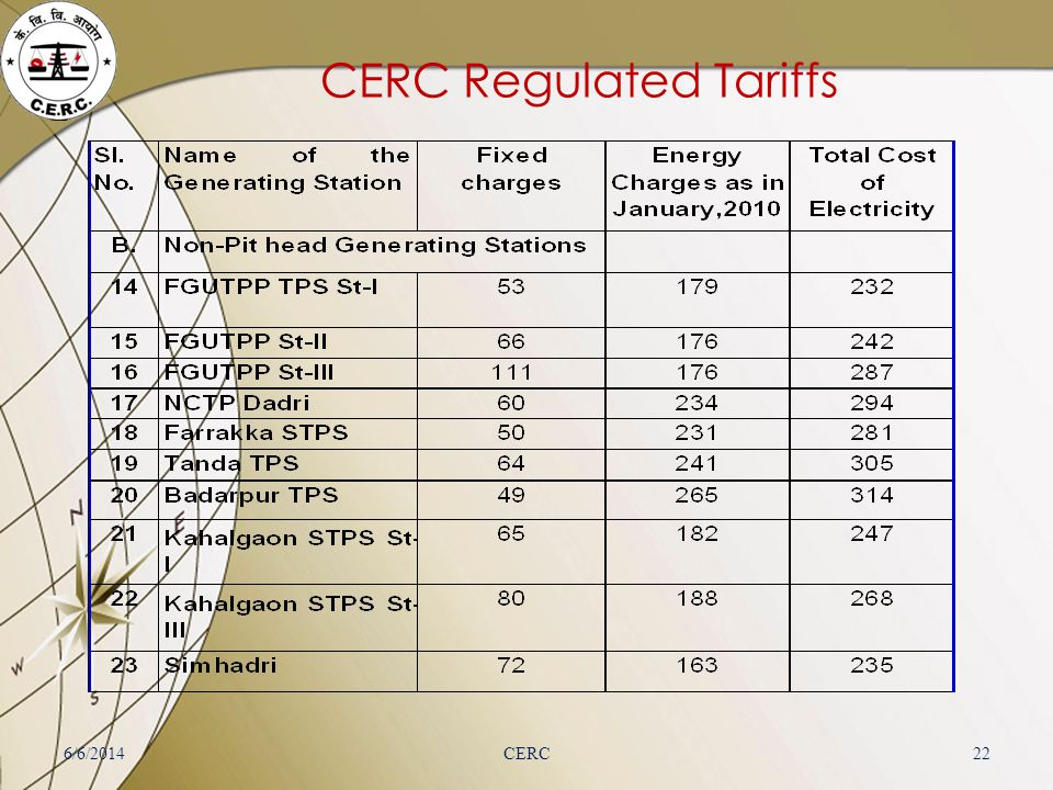 CERC Regulated Tariffs