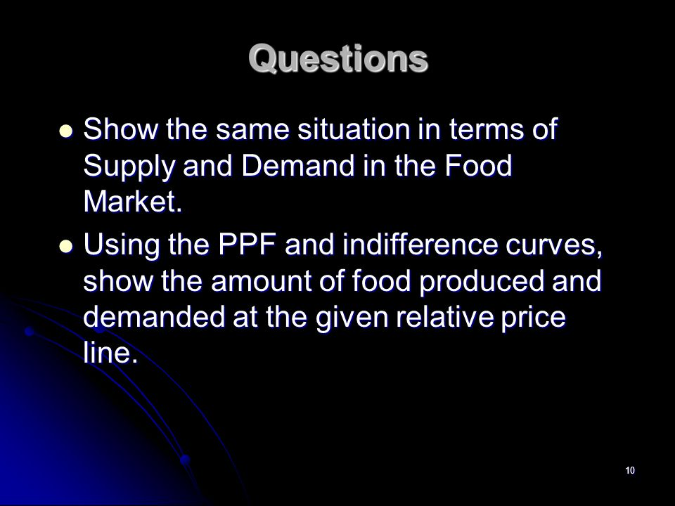 Questions Show the same situation in terms of Supply and Demand in the Food Market.