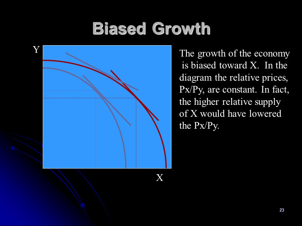 Biased Growth Y The growth of the economy is biased toward X. In the