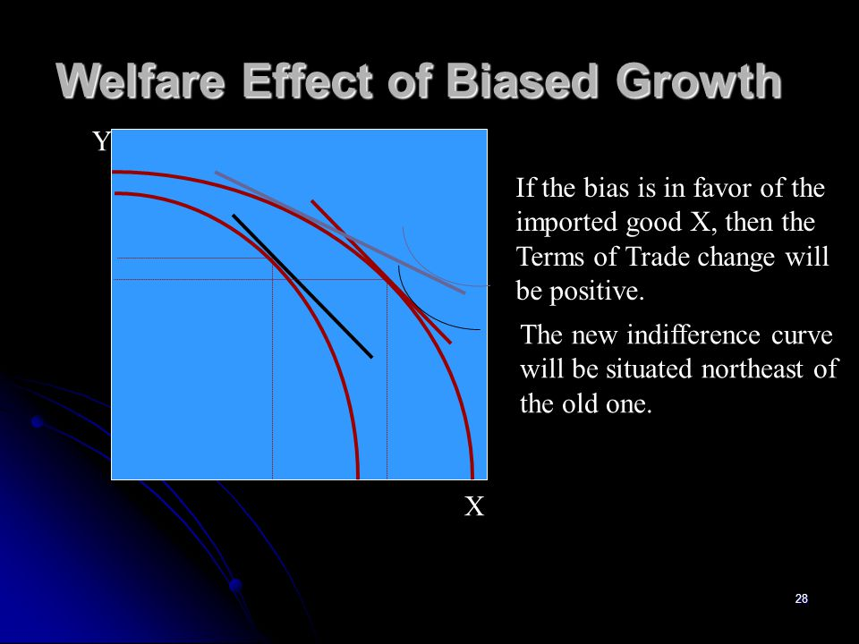 Welfare Effect of Biased Growth