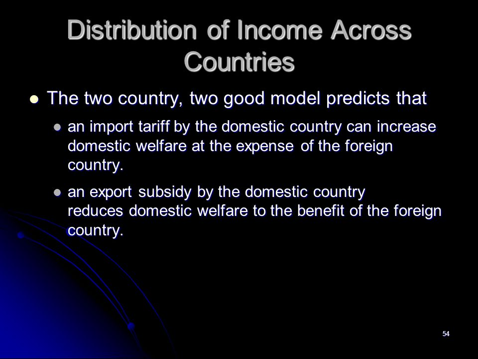 Distribution of Income Across Countries