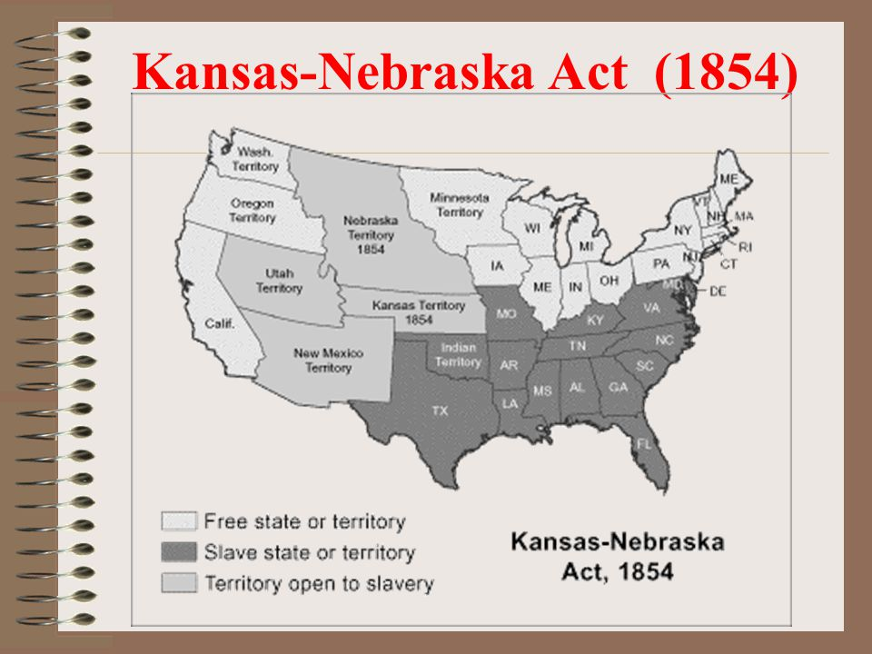 Kansas-Nebraska Act (1854)