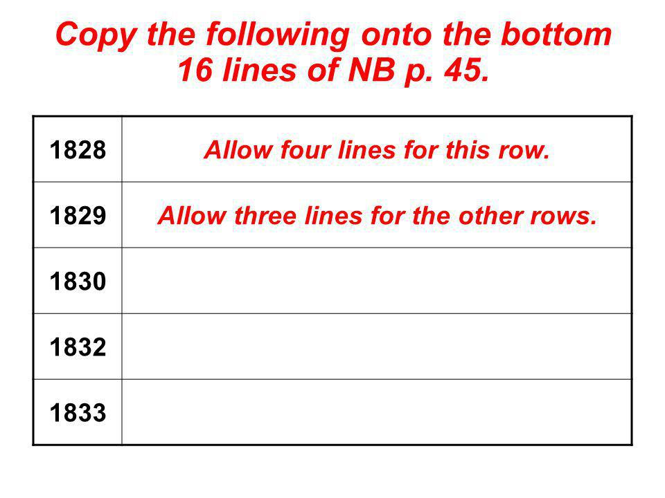 Copy the following onto the bottom 16 lines of NB p. 45.