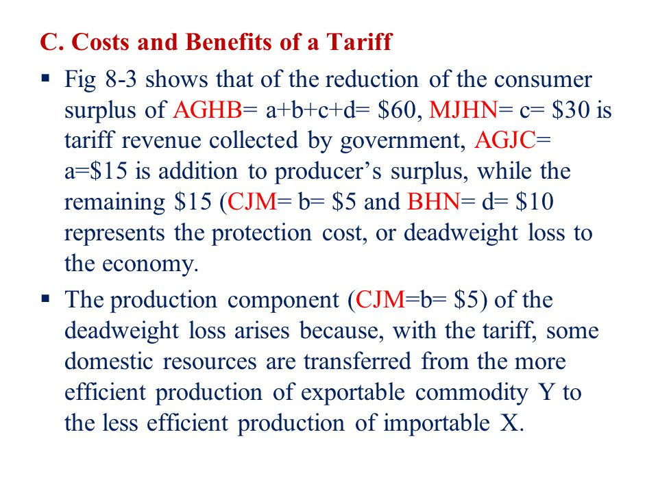 C. Costs and Benefits of a Tariff