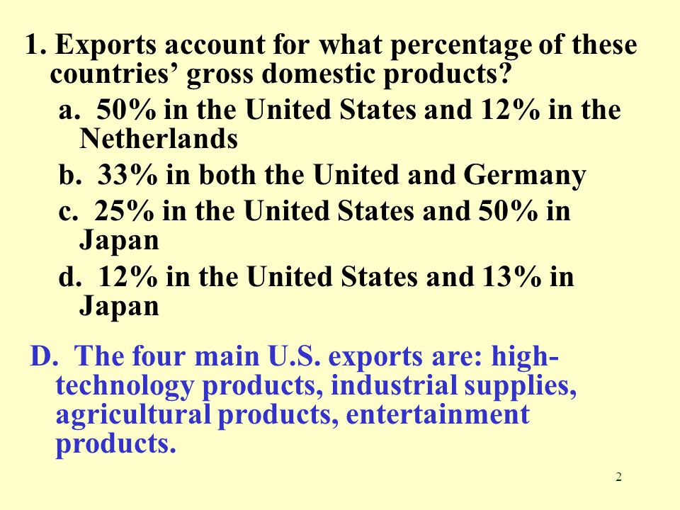 1. Exports account for what percentage of these countries' gross domestic products
