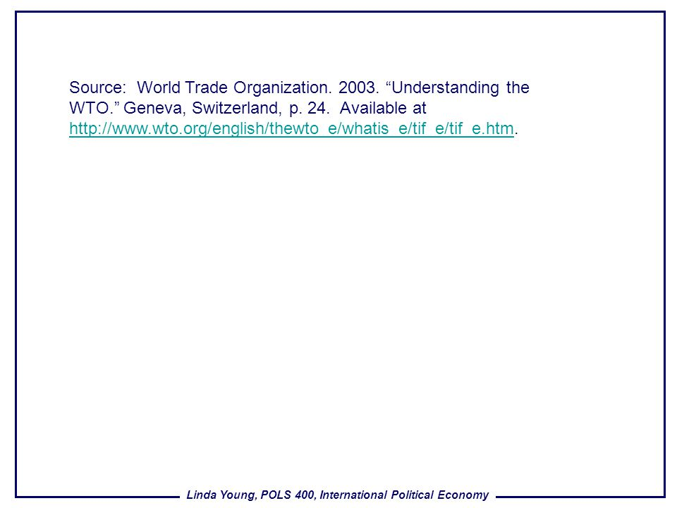 Source: World Trade Organization. 2003. Understanding the WTO