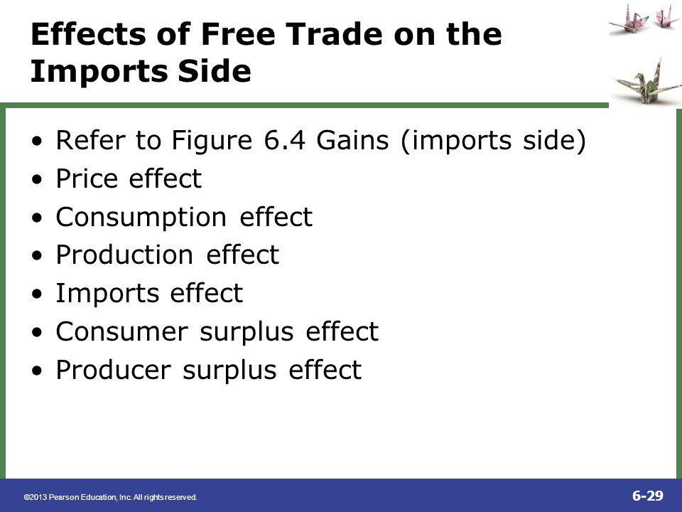 Effects of Free Trade on the Imports Side