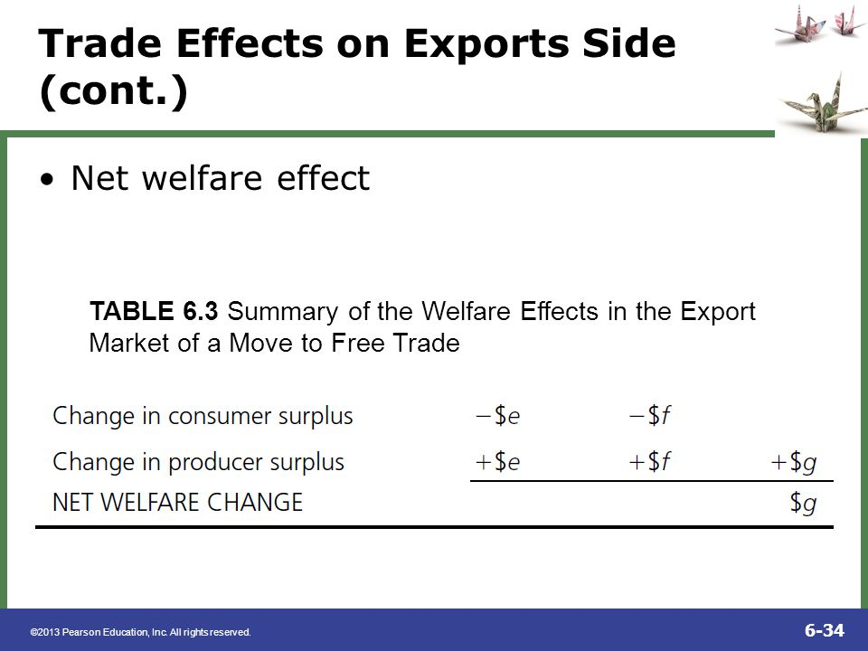 Trade Effects on Exports Side (cont.)