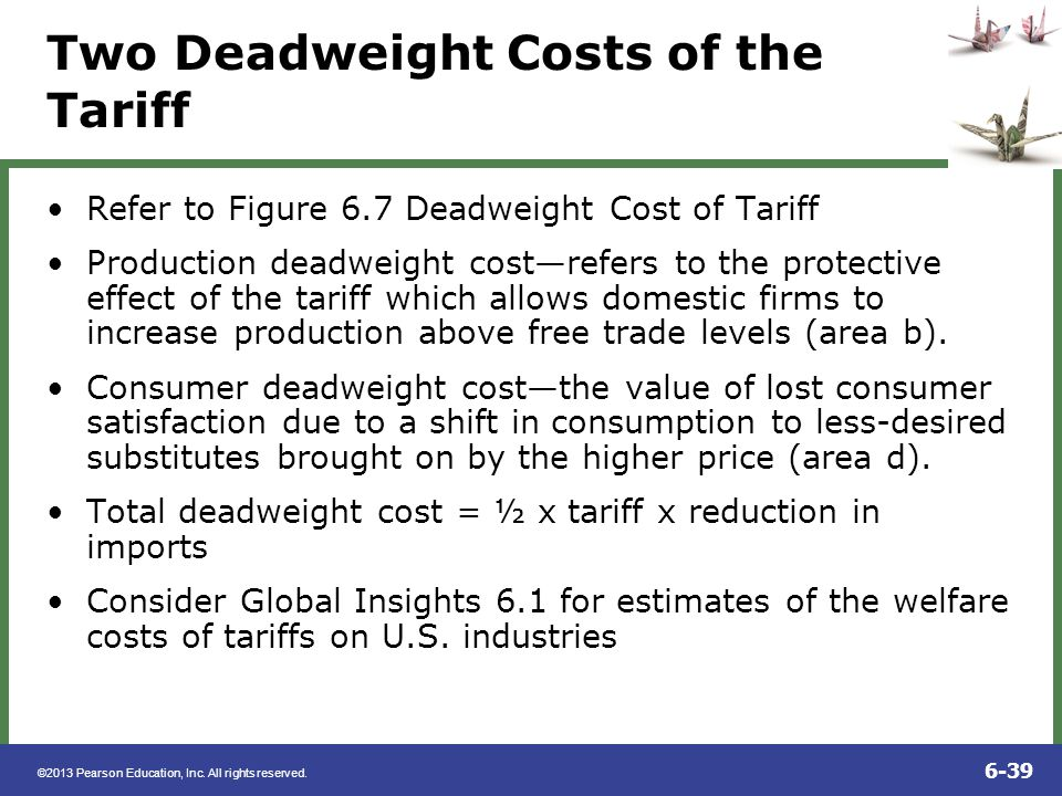 Two Deadweight Costs of the Tariff