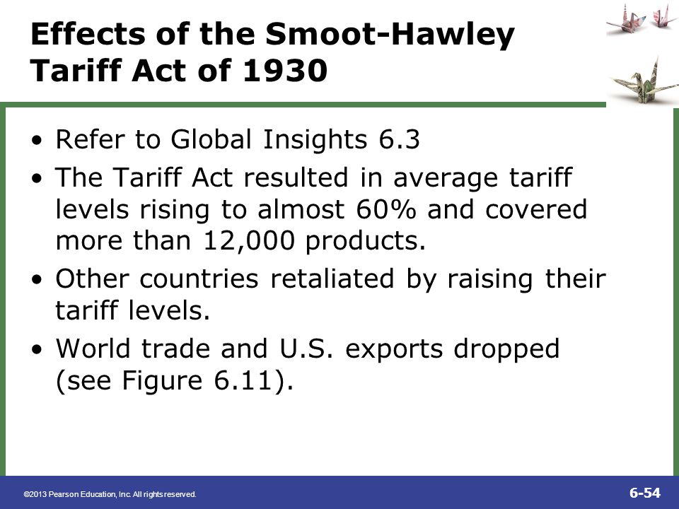Effects of the Smoot-Hawley Tariff Act of 1930