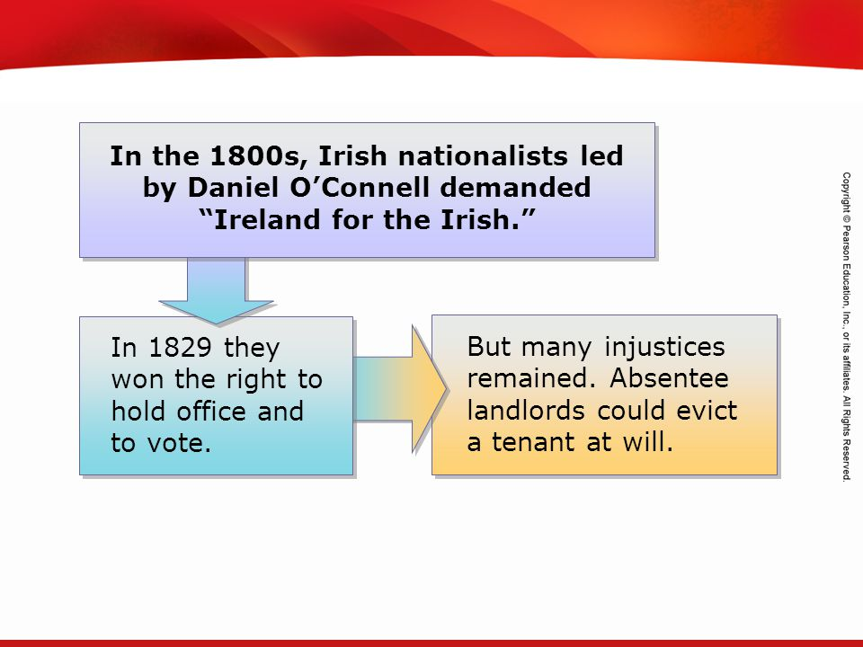 In the 1800s, Irish nationalists led by Daniel O'Connell demanded Ireland for the Irish.
