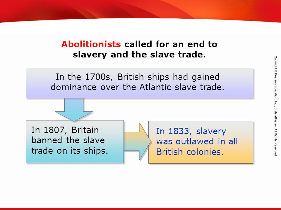 Abolitionists called for an end to slavery and the slave trade.