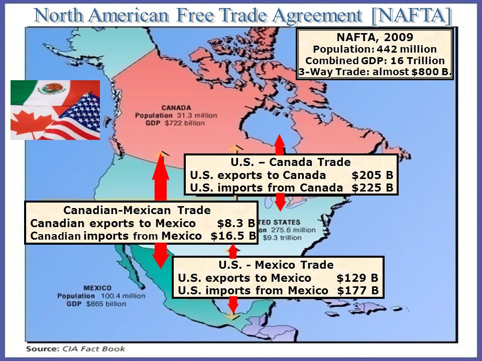 the original objectives and impact of the north american free trade agreement nafta Recently, donald trump made a strong claim about the north american free trade agreement (nafta) in an interview on cbs 60 minutes: it's a disaster  we will either renegotiate it, or we will.