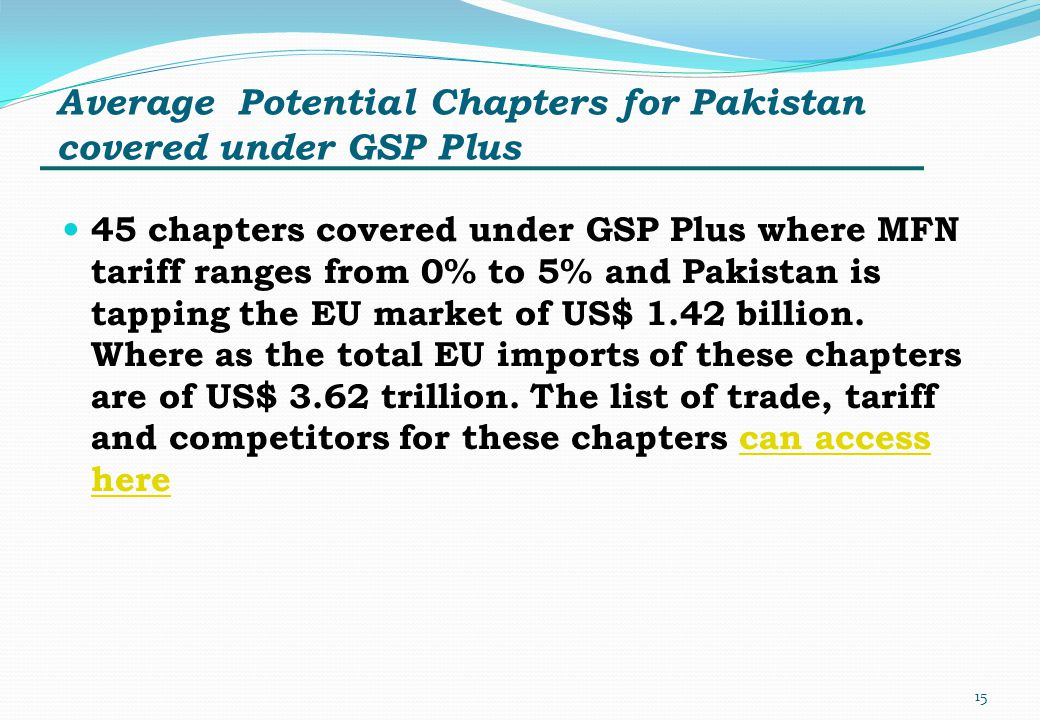 Average Potential Chapters for Pakistan covered under GSP Plus