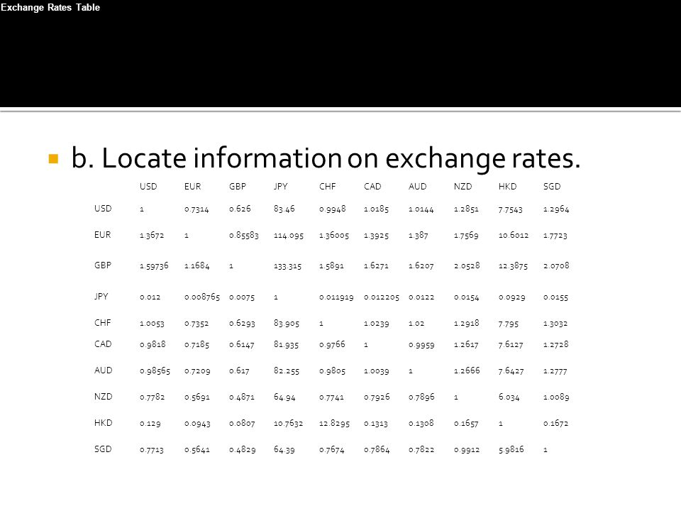 b. Locate information on exchange rates.