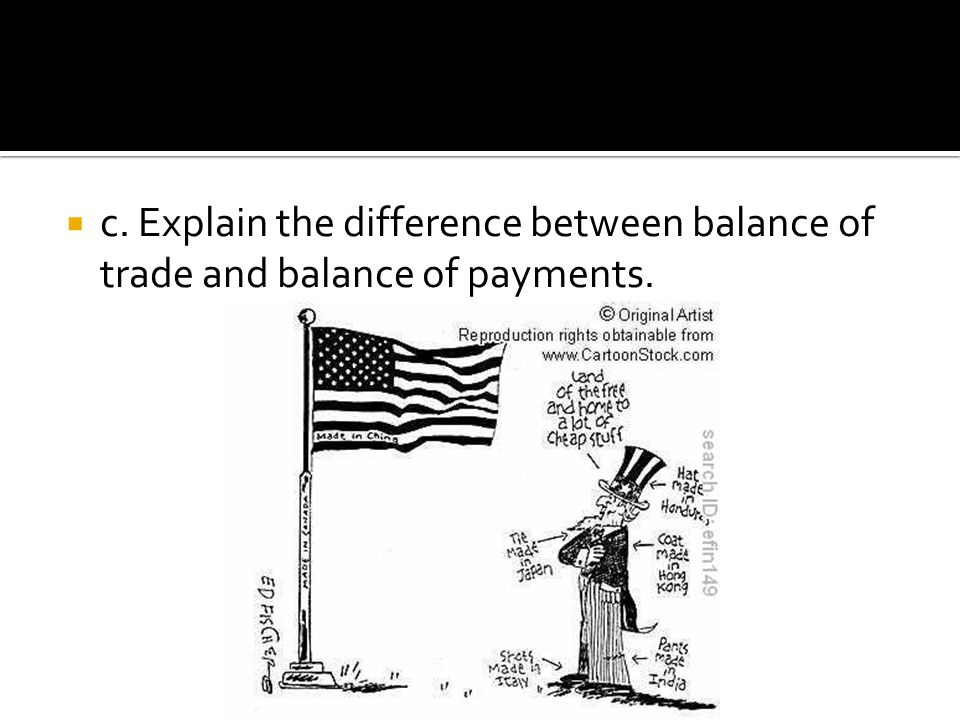 c. Explain the difference between balance of trade and balance of payments.