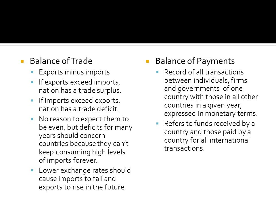 Balance of Trade Balance of Payments Exports minus imports
