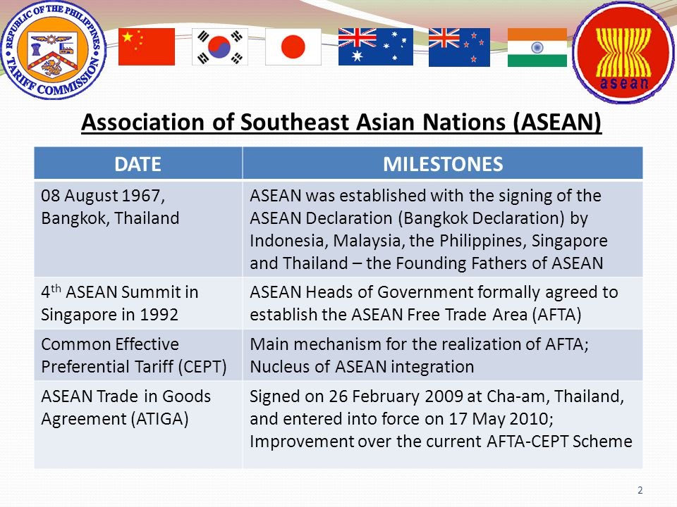 Overview Of Regional Trade Agreements Ppt Video Online Download