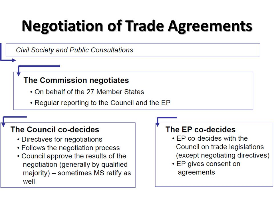 Negotiation of Trade Agreements
